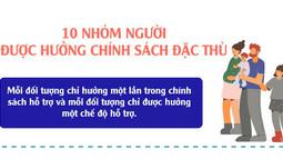 Infographic: 10 nhóm người được hưởng chính sách đặc thù do ảnh hưởng của COVID-19 tại Hà Nội